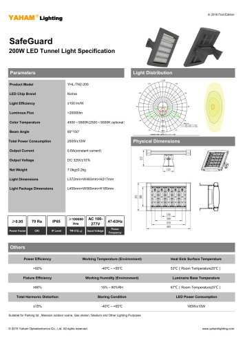Tunnel Light Specification| SafeGuard 200W LED Tunnel Light Specification