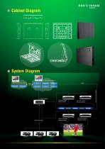 YAHAM Outdoor Fixed Perimeter LED display catalogue - 3