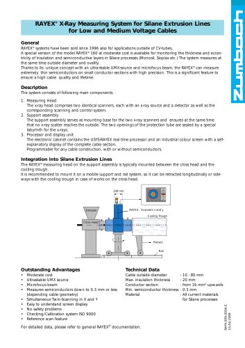 RAYEX® X-Ray Measuring System