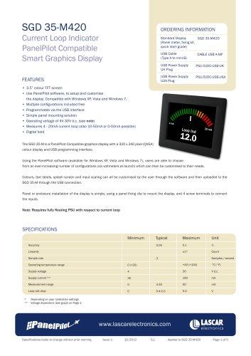 SGD 35-M420, Current Loop Indicator PanelPilot Compatible Smart Graphics Display
