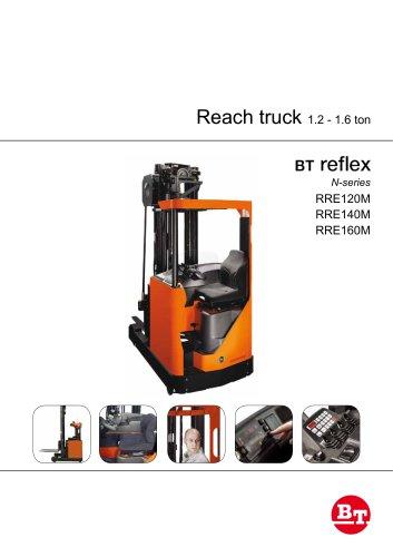 RRE120M/RRE140M/RRE160M