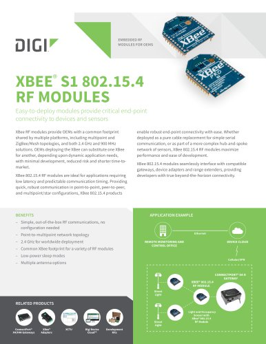 XBEE® S1 802.15.4 RF MODULES