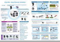 AM100 Placement Machine - 2
