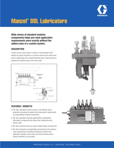 Manzel® DSL Lubricators