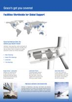 Wind Energy Lubrication Solutions - 3