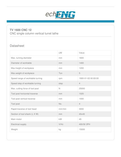 TV 1600 CNC 12