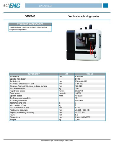 VMC640