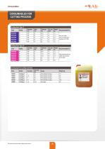 CONSUMABLES FOR CUTTING PROCESS - 4