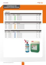 CONSUMABLES FOR GRINDING/POLISHING PROCESS - 20