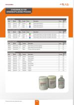 CONSUMABLES FOR GRINDING/POLISHING PROCESS - 22