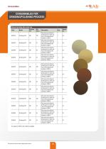 CONSUMABLES FOR GRINDING/POLISHING PROCESS - 6