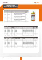 CONSUMABLES FOR GRINDING/POLISHING PROCESS - 8