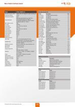 HTMV 1000MD V2.0 - 5