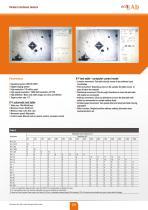 HTV 5D / HTV 10D / HTV 30D / HTV 50D V2.0 - 3