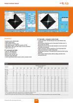 HTV 5D / HTV 10D / HTV 30D / HTV 50D V3.0 - 3
