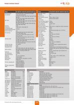 HTV 5DT / HTV 10DT / HTV 30DT / HTV 50DT V3.0 - 3