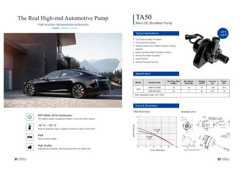 TOPSFLO Auto pump,Engine Cooling Circulation