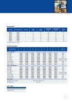 Belden® Optical Fiber Cable Catalog - 13