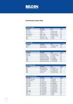 Belden® Optical Fiber Cable Catalog - 6