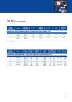 Belden® Optical Fiber Cable Catalog - 9