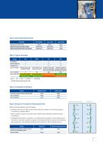 DataTuff® Industrial Ethernet Solutions - 3