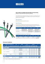DataTuff® Industrial Ethernet Solutions - 6