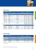 DataTuff® Industrial Ethernet Solutions - 7