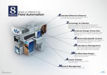 Ethernet Connectivity for Field Automation - 3