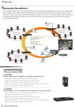 Ethernet Connectivity for IP Security - 5