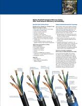 Industrial Ethernet Cable Solutions - 3