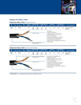 Industrial Ethernet Cable Solutions - 5
