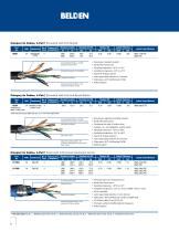 Industrial Ethernet Cable Solutions - 8