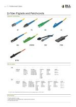 Optic Fiber Technology - 8
