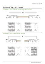 Patchcord MPO/MTP Q-Fiber - 3