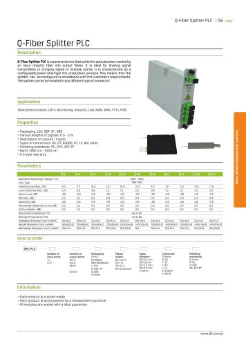 Q-Fiber Splitter PLC