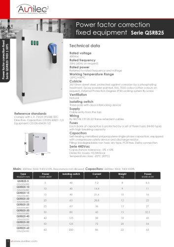 Power factor correction QSRB25