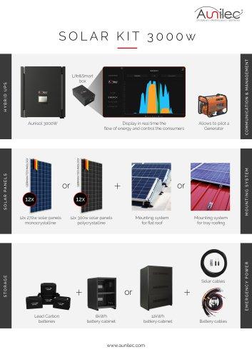 Solar kit 3000w
