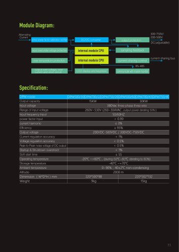 DPM series DC charging module module diagram and specification