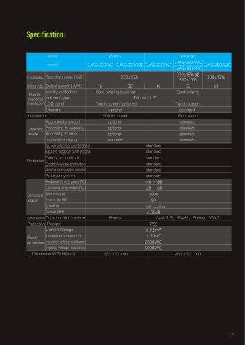 EVAS series AC charging station Specification