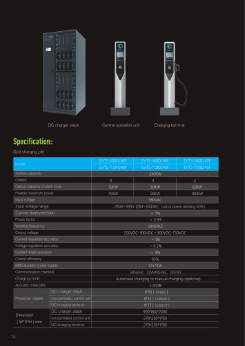 EVTS series split charging system specification