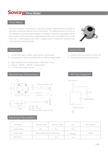 SOWAY pulse flow meter DOCM