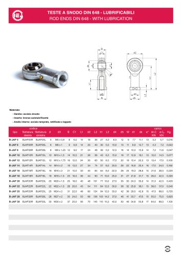 ROD ENDS DIN 648 - WITH LUBRICATION