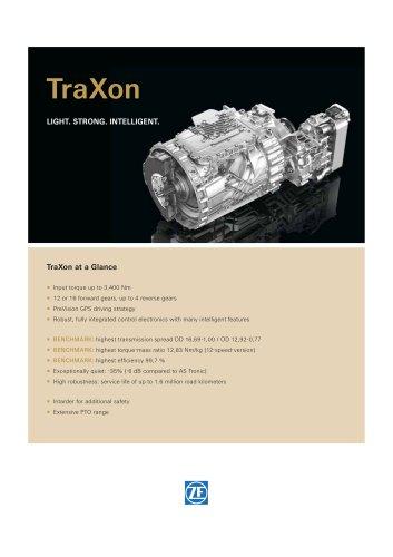 TraXon at a Glance