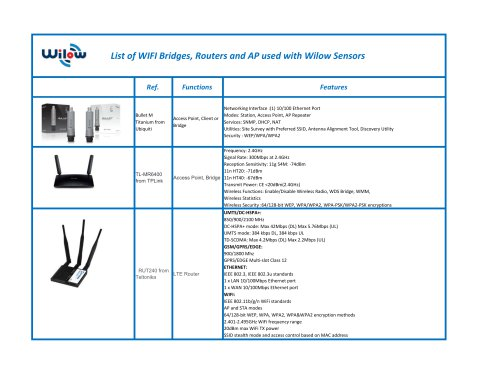 List of WIFI Router compatible with WILOW IOT Sensors