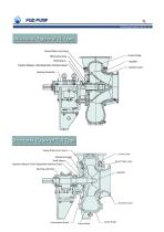 Sunbo Pump FGD Pump Power Plant Application - 4