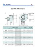 Sunbo Pump FGD Pump Power Plant Application - 6