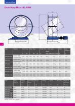 Brochure Drum Hoop Mixers - 4