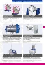 Manufacturing program - 7