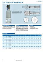 Metering Technology - 10