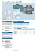 Metering Technology - 4